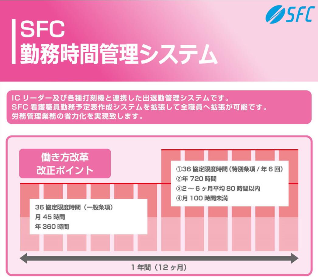株式会社エスエフシー新潟 SFC勤務時間管理システム
